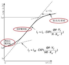 SPICEの仕組みとその活用設計(10):SPICEモデルとライブラリ ...