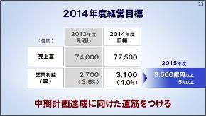 2014年度の経営目標