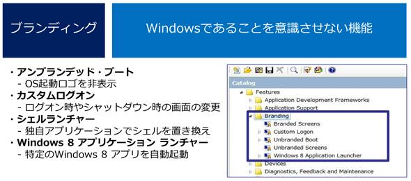 Windows Embedded 8 Standardのブランディング機能