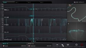 「グランツーリスモ6」の「データロガー」の画面