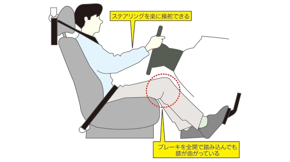 正しい運転姿勢(運転席)