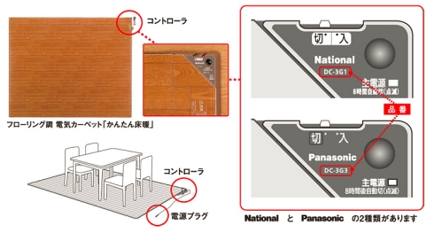 「かんたん床暖」で不具合のあったコントローラー部と品番の表示位置