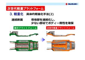 sp_140418suzuki_04.jpg