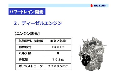 開発中のディーゼルエンジンの概要