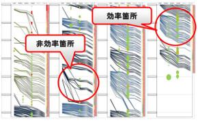 可視化イメージ図