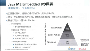 Java ME Embedded 8の概要