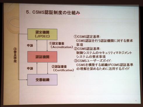 CSMS認証制度の仕組み