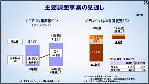 課題事業(エアコン、テレビ)