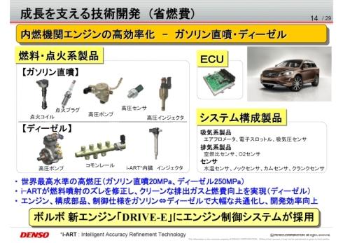 デンソーが新たに開発したエンジン部品