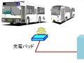 東芝が開発する電気バスとワイヤレス充電システムのイメージ