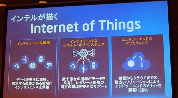 インテルが描くInternet of Things