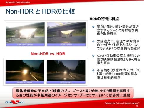 車載イメージセンサーにとってのHDR技術の重要性