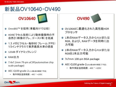 「OV10640」と「OV490」の特徴