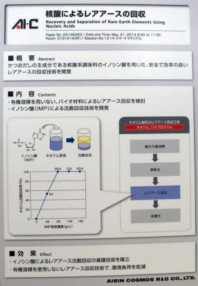 イノシン酸を用いたレアアース回収技術の説明パネル