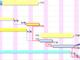 日立ソリューションズ東日本、計画管理機能を強化したプロジェクト管理ツールの新版を発表