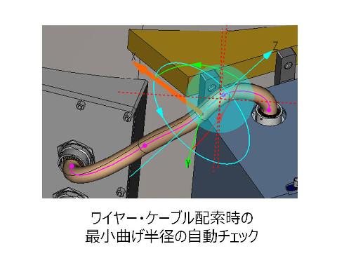 図2:配索時にケーブルの最小曲げ半径の自動チェックを行う
