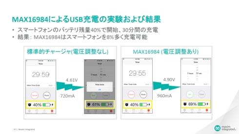 一般的なチャージャICと「MAX16984」の比較