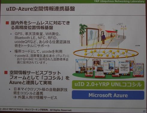 uID-Azure 空間情報連携基盤