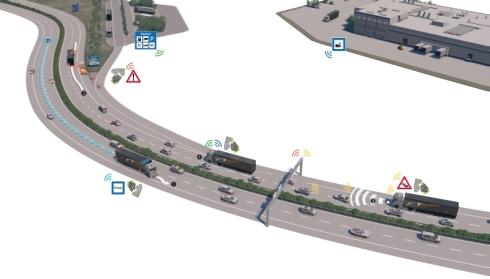 「Mercedes-Benz Future Truck 2025」の車車間通信と路車間通信のイメージ