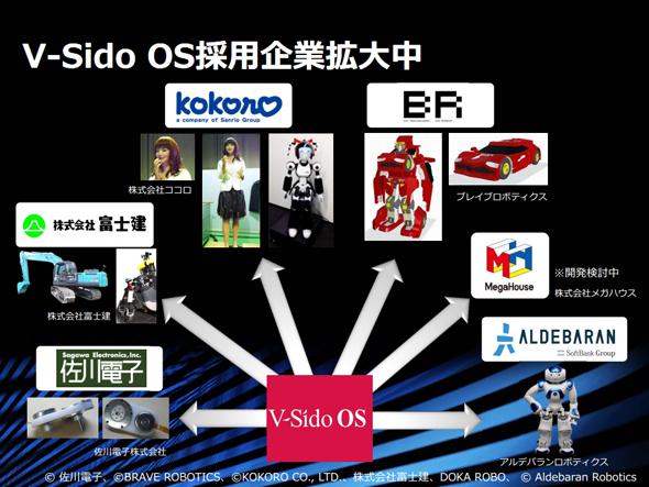 アスラテック新規ロボット事業発表会