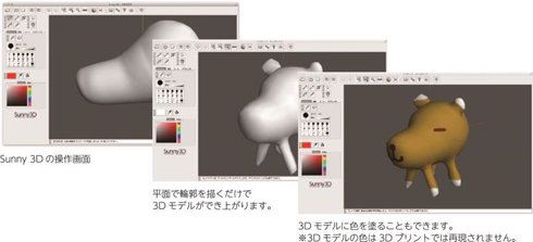 3Dソフト