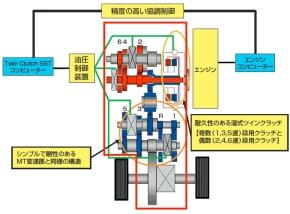 sp_140710mitsubishimotors_05.jpg