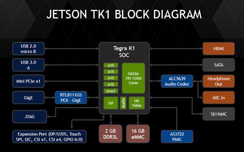 rk_140717_jetson02.jpg