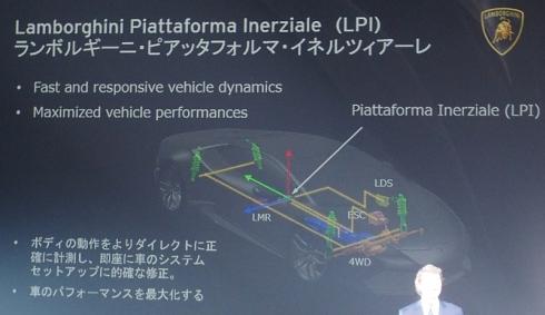 車両統合制御システム「LPI」の概要