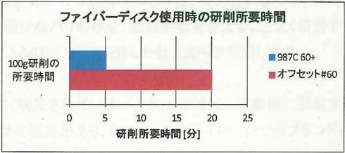 rk_140710_3m_graph.jpg