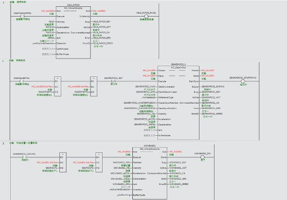 MC_GearInPosのプログラム事例