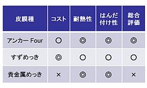 sp_140730furukawa_03.jpg