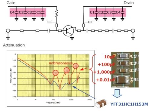 3端子貫通フィルタで複数の積層セラミックコンデンサを置き換えた基地局向け通信機器の事例