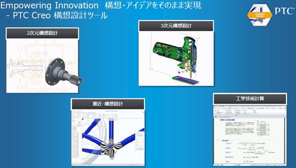 Empowering Innovation