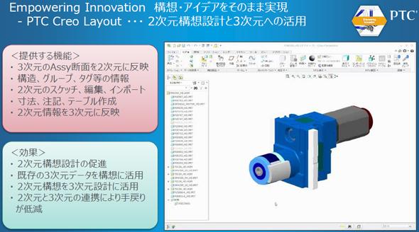 PTC Creo 3.0の構想設計機能