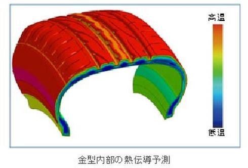 金型内部の熱伝導予測