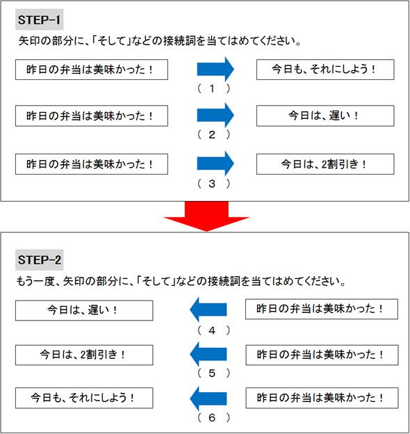 外国人技術者が悩む日本人が多用するQC矢印(その1)