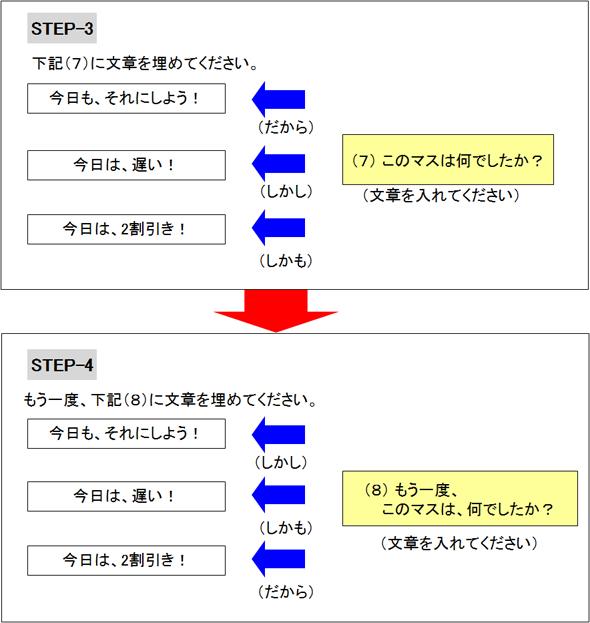 """外国人技術者が悩む""""日本人が多用するQC矢印""""(その2)"""