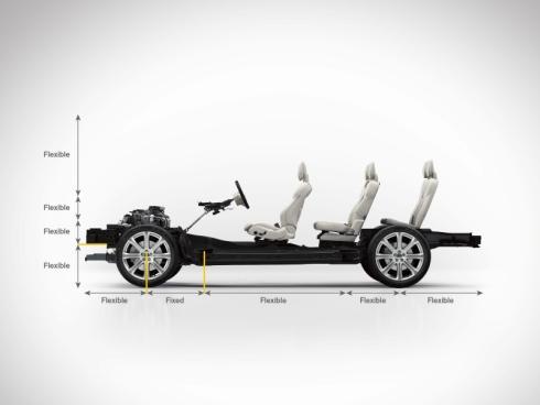 「SPA」は、車両デザインを行う上で、従来の制約にとらわれずに済む