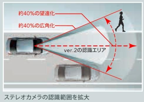 「EyeSight(ver.3)」と「EyeSight(ver.2)」の比較
