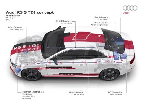 「RS5 TDIコンセプト」の車載システムの電源電圧