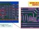 図研の電気CAD「CR-8000」のUIが4K表示に対応、もうマルチディスプレイは不要!?