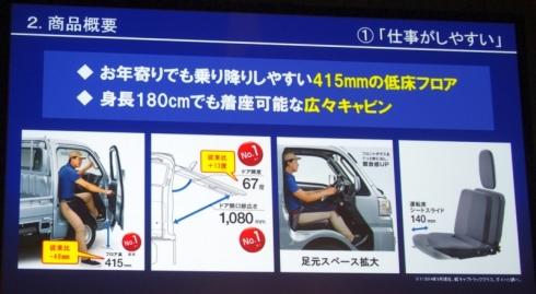 新型「ハイゼット トラック」は乗降性を高め、室内空間も広げた