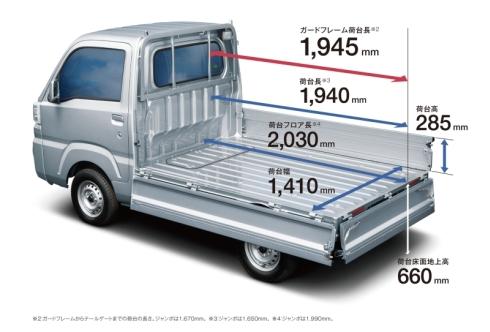 新型「ハイゼット トラック」の荷台サイズ