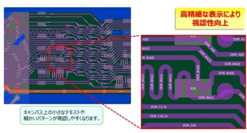 4K解像度の表示を使ったプリント基板設計データの表示例