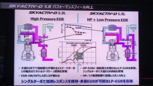 EGRシステムの比較