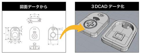 手書きのスケッチや図面から3次元CADデータ化、3Dプリンタでの試作が可能