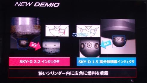 「SKYACTIV-D 2.2」と「SKYACTIV-D 1.5」の燃料噴射装置のノズルの比較