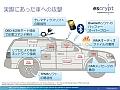 自動車へのハッキング事例