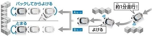 障害物が車体の正面に現れた場合の動作