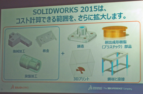 SOLIDWORKS Costing ツール